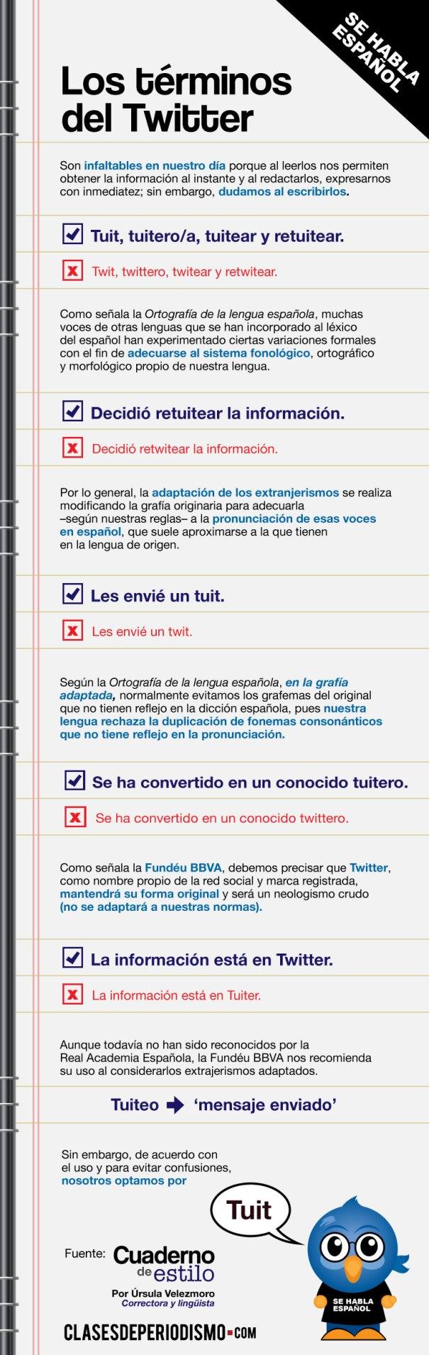 Escribir twitter en español.